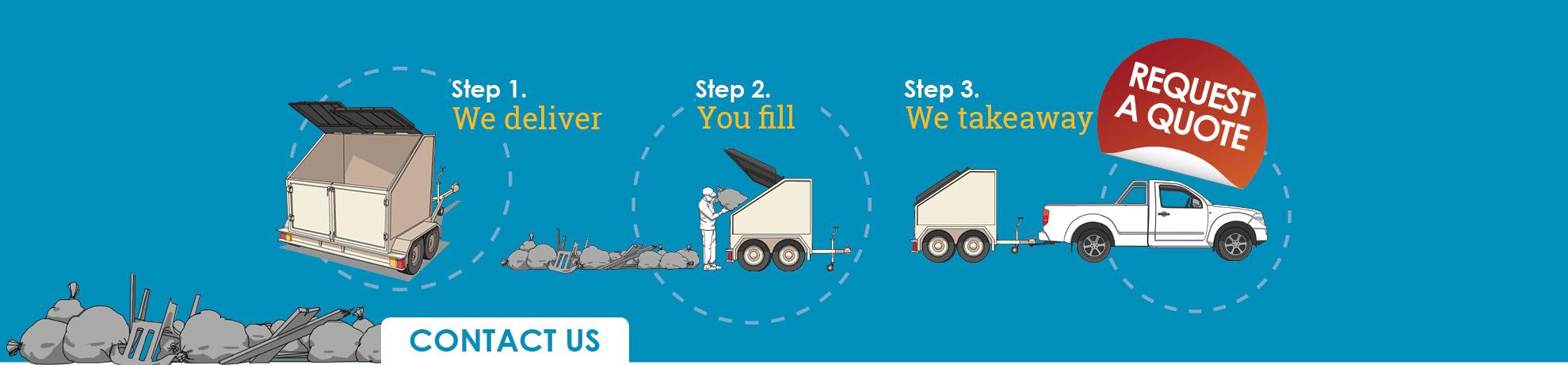 rubbish removal, mobile trailer skips, trailer bins